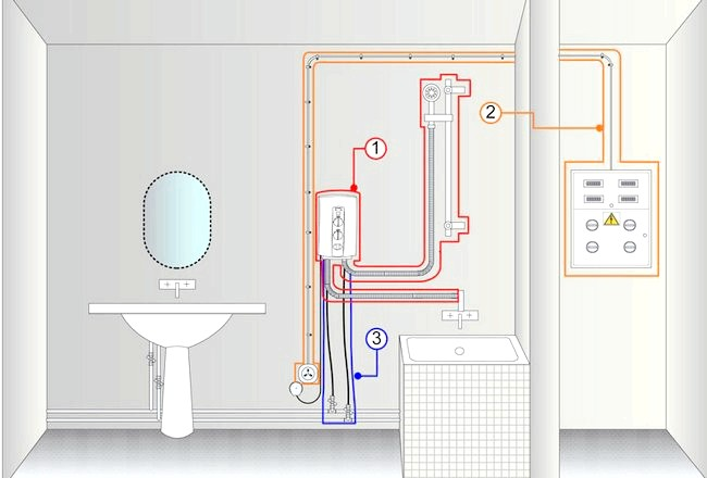 Фото - Правила установки електричного проточного водонагрівача