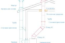 Фото - Поради щодо вибору електричного конвектора