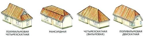 Фото - Зведення четирехскатной даху будинку