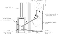 Схема монтажу теплообмінника