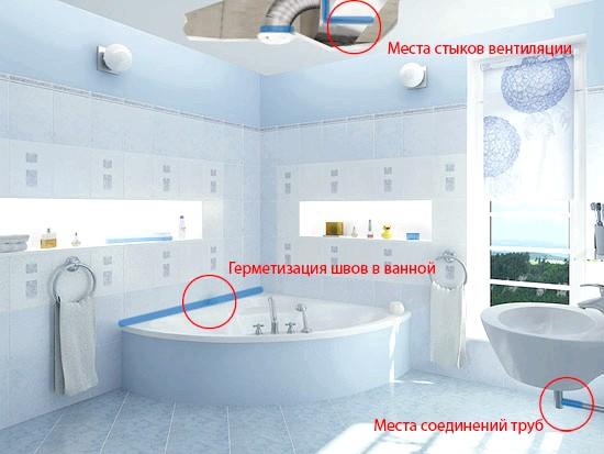 Фото - Герметизація ванни: послідовність виконання
