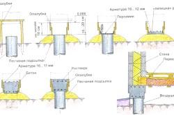 Схема монтажу бетонних підстав для стовпчастого фундаменту