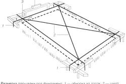 Схема розмітки майданчика під фундамент