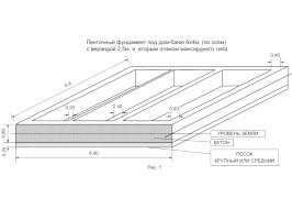 Схема стрічкового фундямента для лазні