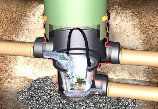 Фільтруючий водовідведення.