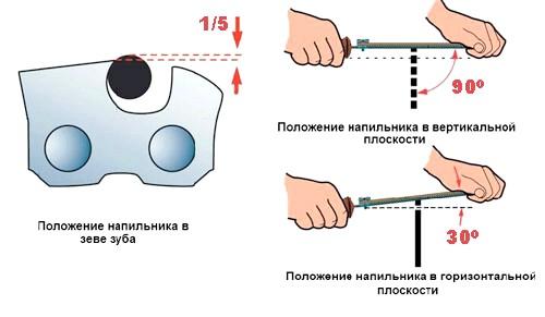 Фото - Як зробити заточку дискової пили своїми руками?