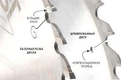 Анатомія дискових пилок
