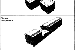 Тип з'єднання в односторонній замковий паз