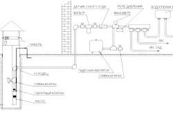 Фото - Насос в системі опалення - призначення, вибір, установка