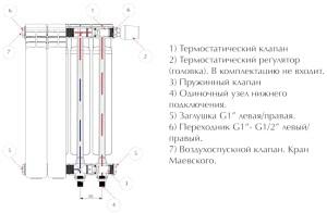 Фото - Розбираємо пристрій батареї опалення - форма, типи та матеріали для виготовлення