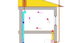 Фото - Система опалення закритого типу - кращий вибір для приватного будинку