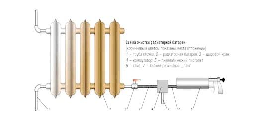 Фото - Способи розрахунку потужності системи опалення (+ приклад)