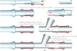 Фото - Технологія підготовки і заполененія системи опалення