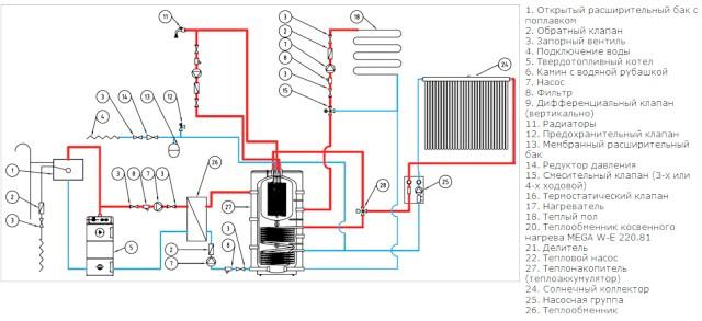 Схема підключення теплового акумулятора