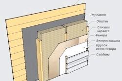 Схема утеплення стіни тирсою