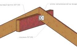 Схема пристрою конькового прогону