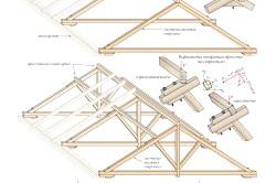 Схема комбінованої кроквяної системи: Р і Р1 - зосереджені сили від ваги прогонів і даху на них разом зі снігового, вітрового та ін. Навантаженнями (дорівнюють реакції опор прогонів)