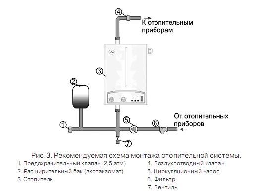 Типова схема монтажу опалення на електриці